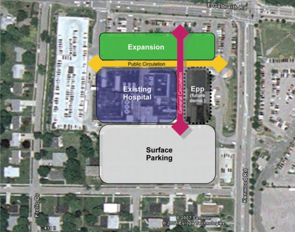Hospital Site Evaluation and Planning, Cincinnati, Ohio