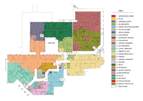 Hospital Facility Assessment and Audit, Upper Sandusky, Ohio